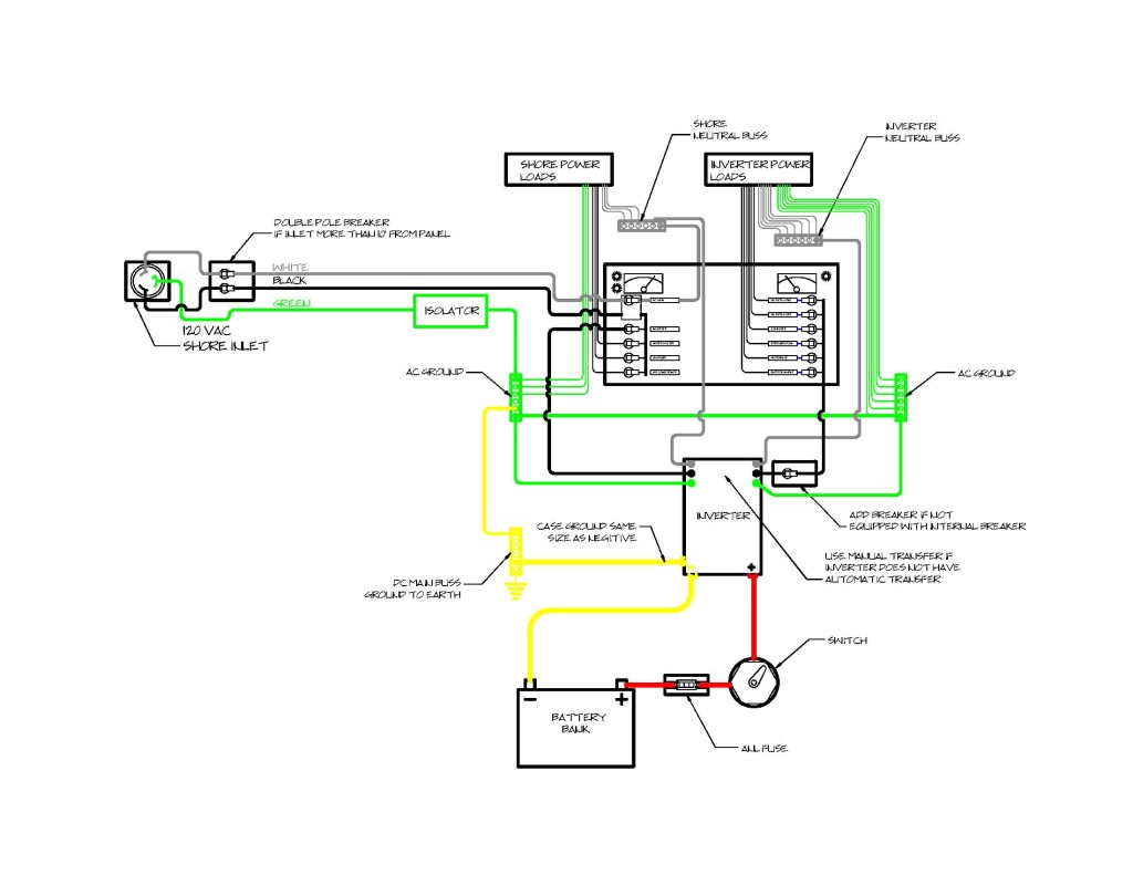 House Wiring Diagram With Inverter : Understanding inverter installations project boat zen