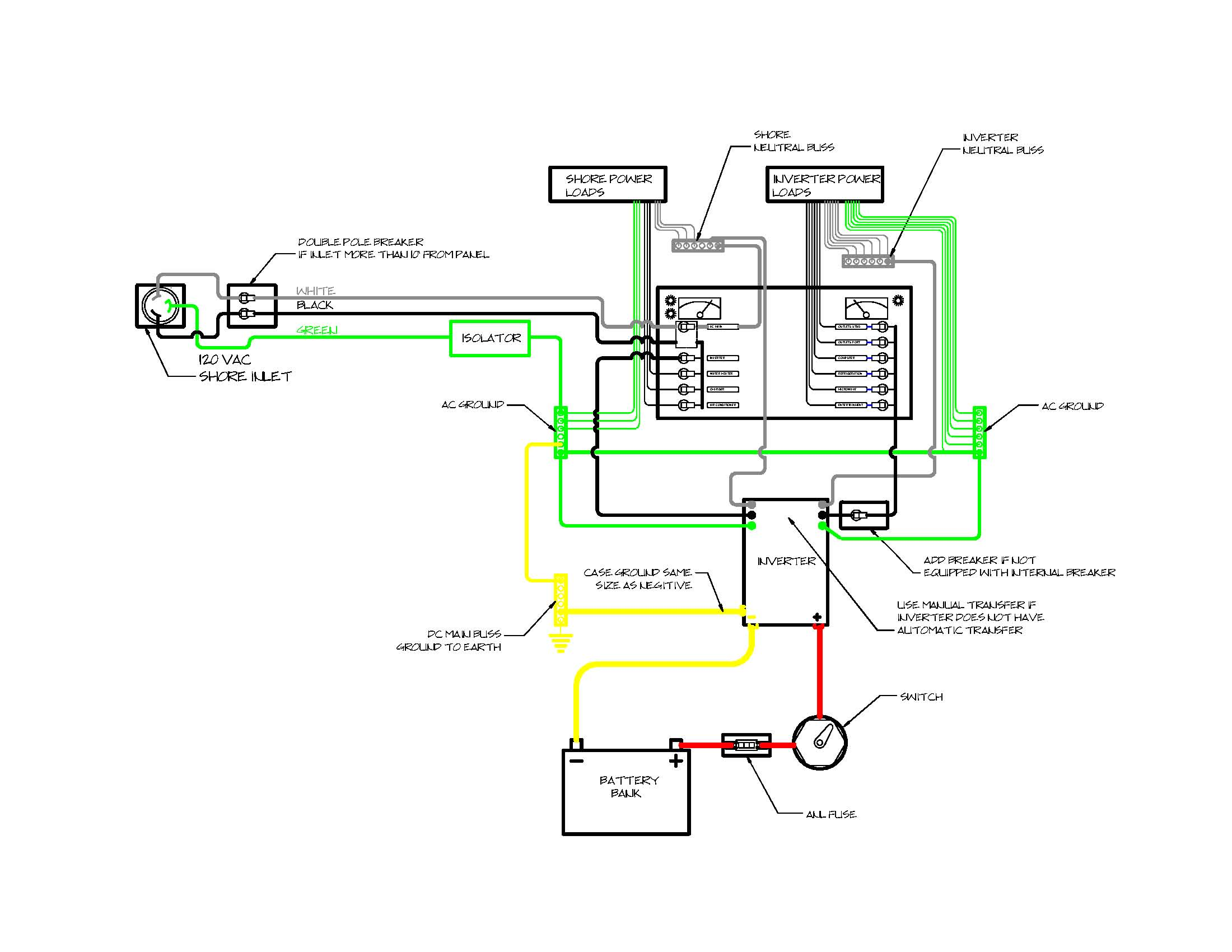 marine inverter wiring diagram anything wiring diagrams u2022 rh johnparkinson me AC Distribution Panel Wiring with Generator Three-Phase Electric Power Formula